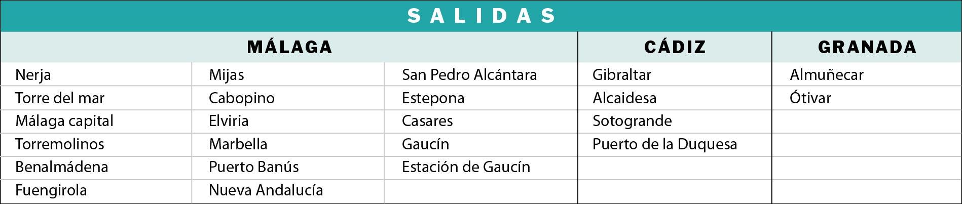 Salidas por ciudades para actividades Málaga y Cádiz